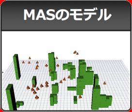 MASのモデル